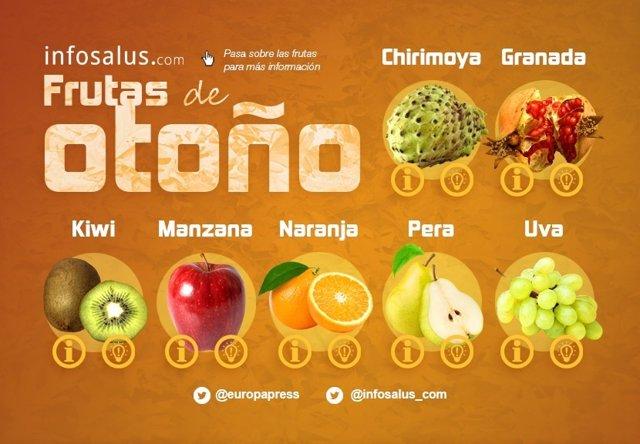 Infografía- Frutas de Otoño
