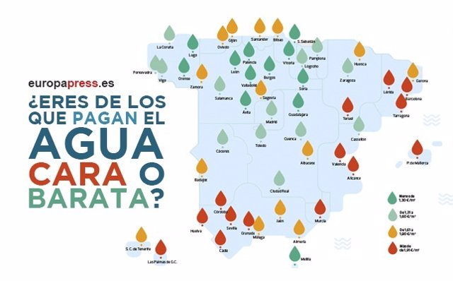 Coste de la factura del agua (OCU)