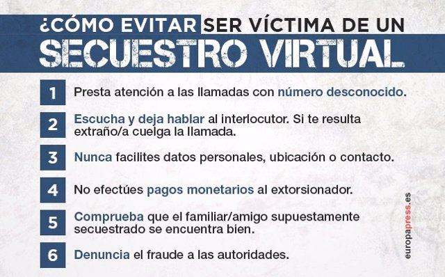 Secuestros virtuales
