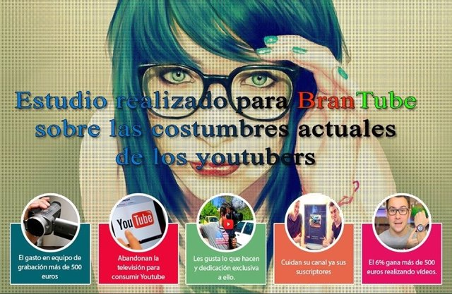 Encuesta realizada por BranTube / Marketing de influencers en Youtube