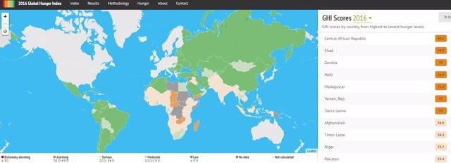 Mapa del mundo con los índices de hambre