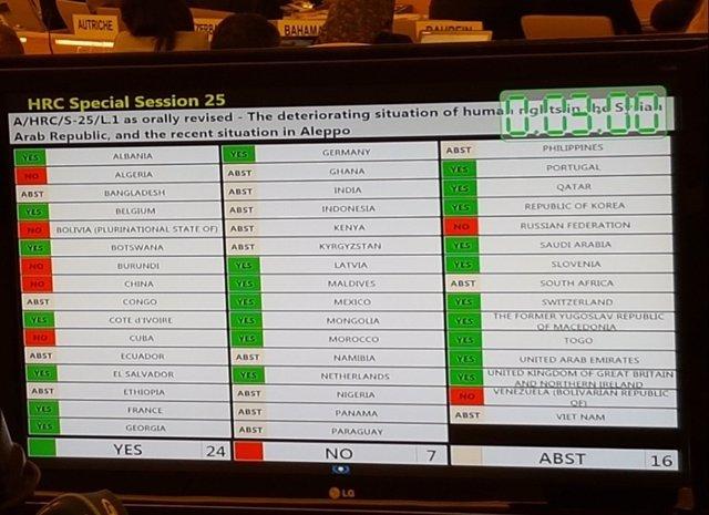 Votación Consejo de Derechos Humanos sobre Alepo