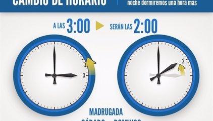 Cambio de hora octubre 2016 en España: llega el horario de invierno