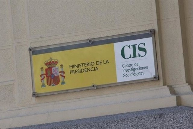 Centro De Investigaciones Sociológicas