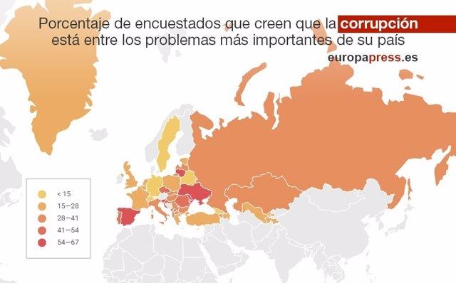Indice de percepción de corrupción de Transparencia Internacional