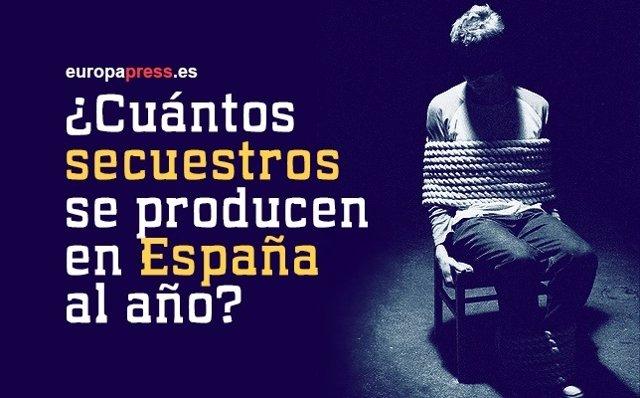 ¿Cuántos Secuestros Se Producen En España Al Año?
