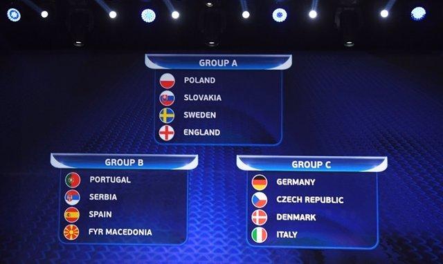 Sorteo del Campeonato de Europa Sub-21