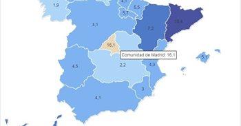 Madrid tiene 15 veces más líneas de fibra óptica por habitante que Lugo