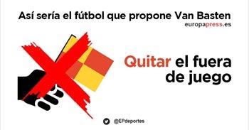Así sería el fútbol que propone Van Basten