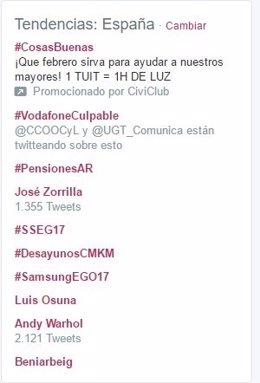 Lista de tendencias con José Zorrilla en cuarto lugar