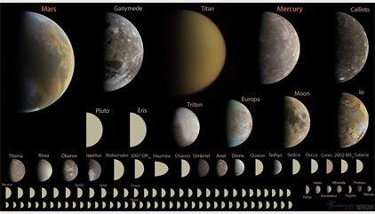 Proponen elevar a 110 los planetas del Sistema Solar