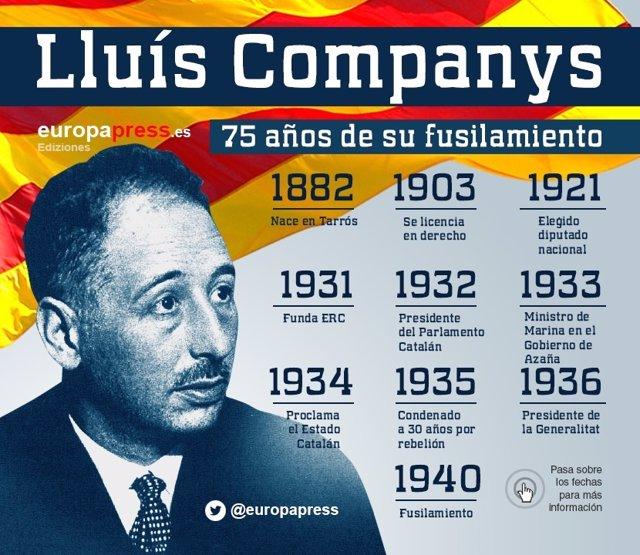 Lluis Companys