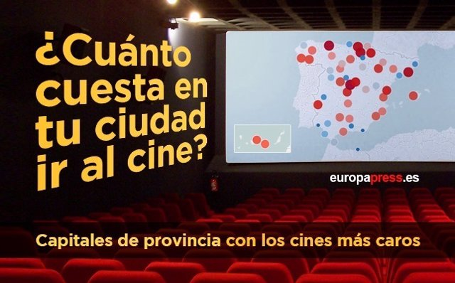 ¿Cuánto Cuesta Ir Al Cine?