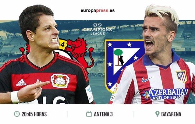 Horario y dónde ver el Bayern Leverkusen – Atlético de Madrid   Ida de octavos d