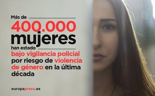 Más de 400.000 mujeres han estado bajo vigilancia policial en los últimos 10 año