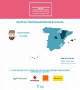El gasto de los clientes de los principales operadores de telecomunicaciones asciende a 73,5 euros, un 5% más