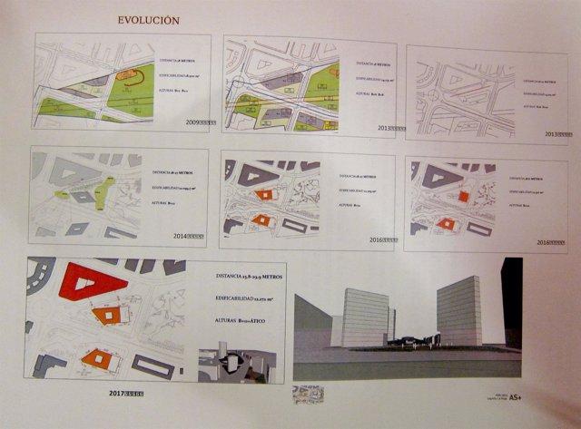 Plano de la evolución del  proyecto, con la solución acordada abajo