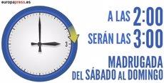 La matinada de dissabte a diumenge, a les 2.00 hores seran les 3.00 hores (EUROPA PRESS)