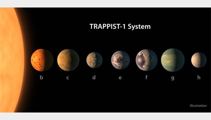 Solo uno de los siete planetas de Trappist-1 podría albergar vida