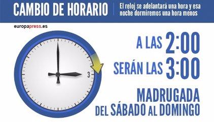 Aquesta matinada s'avança una hora el rellotge per l'horari d'estiu