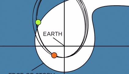 Sondas de la NASA captan un nuevo fenómeno magnético junto a la Tierra