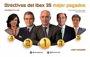Del Pino, Isla, Galán y Botín, los directivos mejor pagados del Ibex en 2016
