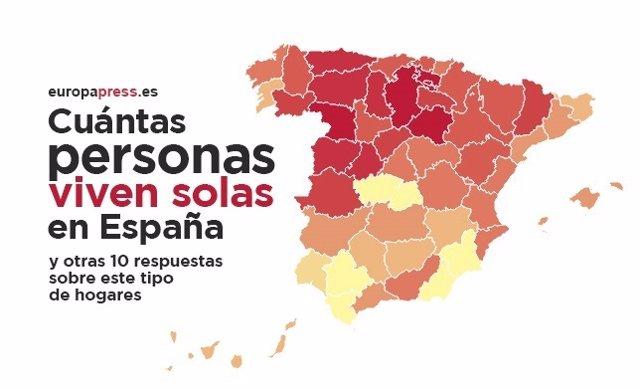 Hogares unipersonales en España