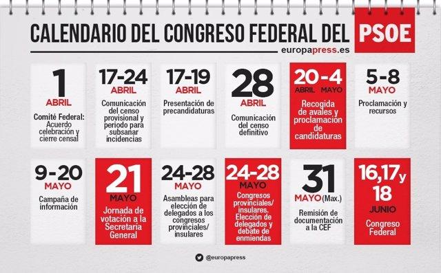 Calendarios de las primarias del PSOE.
