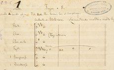 L'OBC recupera una 'Fuga' de Bach instrumentada per Granados (L'AUDITORI)