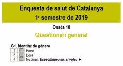 La Encuesta de Salud de Cataluña preguntará la identidad de género por primera vez