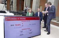 Los madrileños podrán seguir los resultados de las autonómicas por web y una app con
