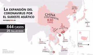 China ordena a las agencias de viajes suspender los itinerarios para contener el brote del coronavirus