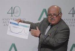Andalucía solicita al Gobierno adelantar una hora el toque de queda y barajar el confinamiento domiciliario