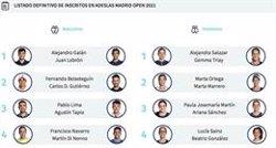 Cartel completo y de lujo para inaugurar temporada en el Adeslas Madrid Open