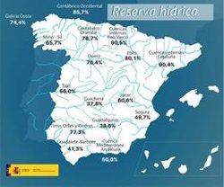 Las abundantes lluvias en toda la Península no frenan el descenso de los embalses, que están al 57,7% del total
